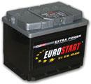 Отзывы о автомобильном аккумуляторе Eurostart ES 6CT-55 (55 А/ч)
