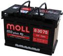 Отзывы о автомобильном аккумуляторе MOLL M3 PLUS (75 А/ч)