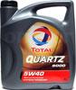 Отзывы о моторном масле Total Quartz 9000 5W-40 4Л